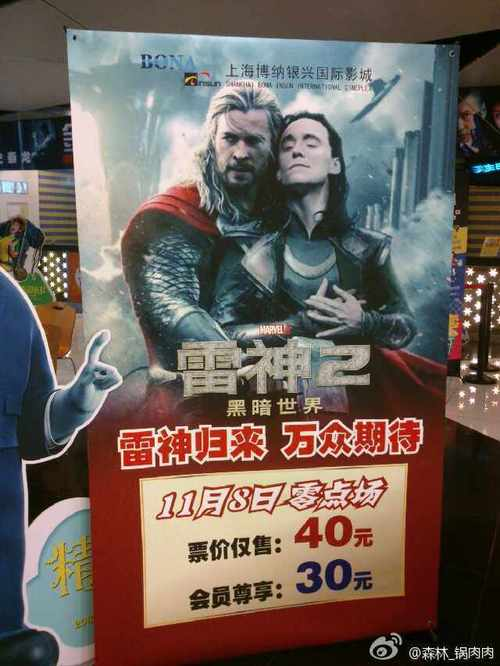 Thor Dark World Tumblr Poster